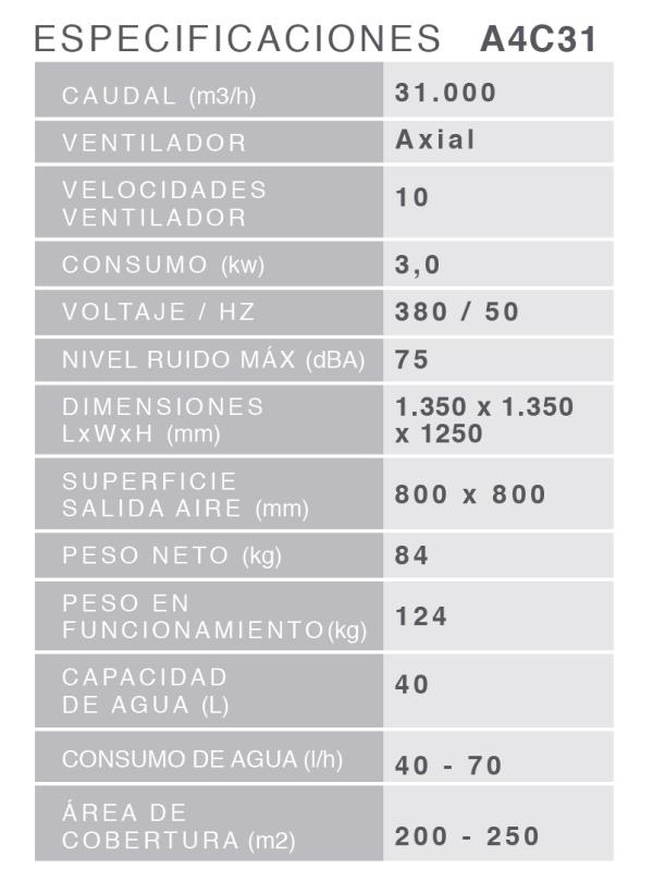 especificaciones A4C31-03